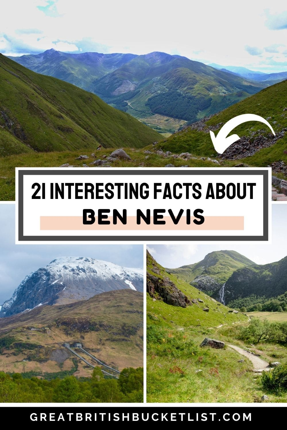 Facts about Ben Nevis